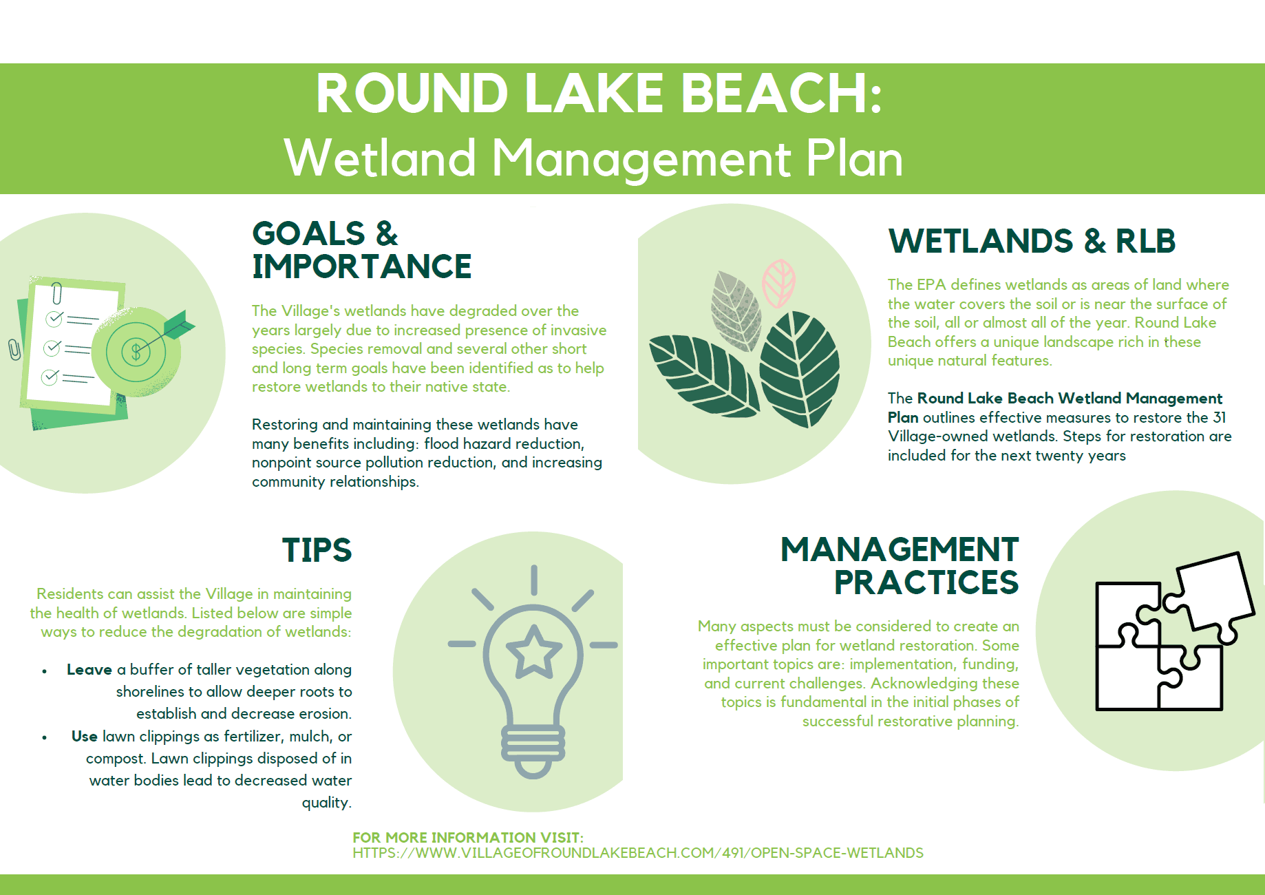Wetland Plan Overview